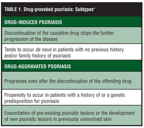 Key Words: psoriasis, Corticosteroids, Beta blockers, Lithium, Antimalarials, NSAIDs 3