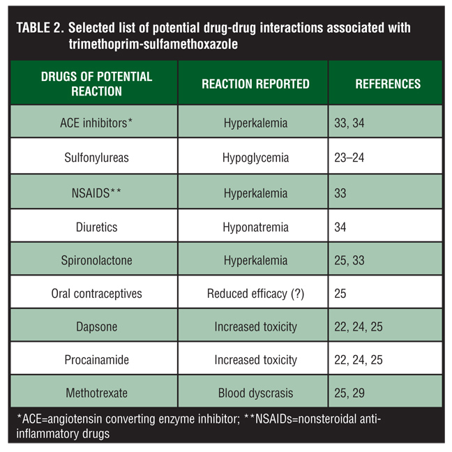 oral nonsteroidal anti-inflammatory drugs